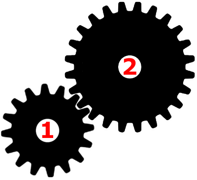roue engrenage